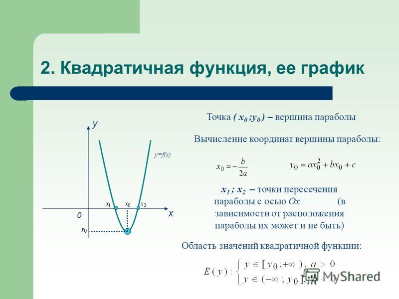 2. Квадратичная функция, ее график x y 0 y=f(x) Точка ( x 0 ;y 0 ) – вершина параболы x 1 ; x 2 – точки пересечения параболы с осью Ox (в зависимости от расположения параболы их может и не быть) Вычисление координат вершины параболы: Область значений
