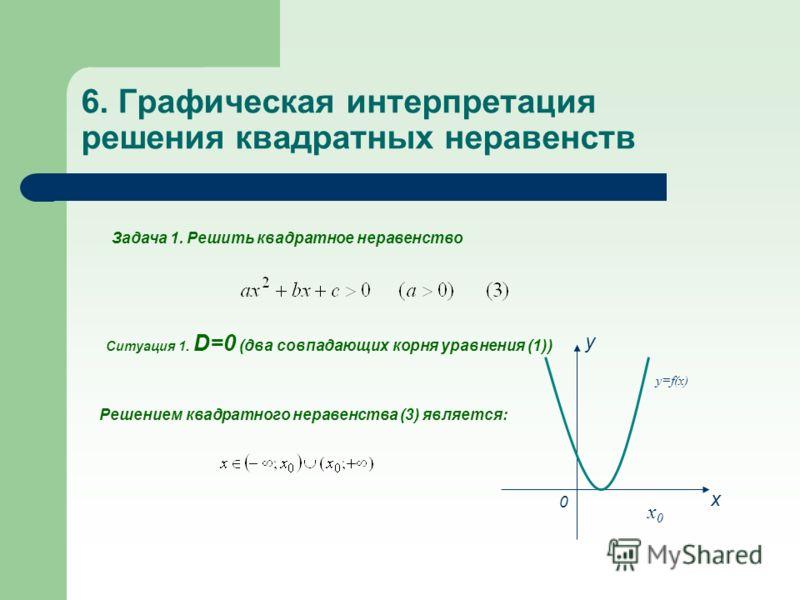 6. Графическая интерпретация решения квадратных неравенств Задача 1. Решить квадратное неравенство x y 0 y=f(x) Ситуация 1. D=0 (два совпадающих корня уравнения (1)) x0x0 Решением квадратного неравенства (3) является: