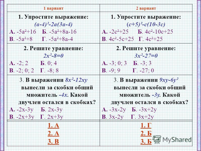 1 вариант2 вариант 1. Упростите выражение: (а-4)²-2а(3а-4) А. -5а²+16 Б. -5а²+8а-16 В. -5а²+8 Г. -5а²+8а-4 1. Упростите выражение: (с+5)²-с(10-3с) А. -2с²+25 Б. 4с²-10с+25 В. 4с²-5с+25 Г. 4с²+25 2. Решите уравнение: 2х²-8=0 А. -2; 2 Б. 0; 4 В. -2; 0;