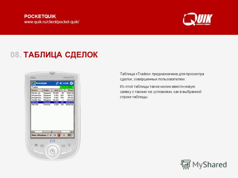 POCKETQUIK www.quik.ru/client/pocket-quik/ 08. ТАБЛИЦА СДЕЛОК Таблица «Trades» предназначена для просмотра сделок, совершенных пользователем. Из этой таблицы также можно ввести новую заявку с такими же условиями, как в выбранной строке таблицы.