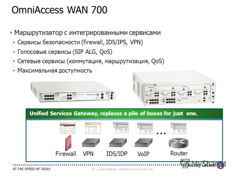 25 | ALL RIGHTS RESERVED. COPYRIGHT © ALCATEL-LUCENT 2011. OmniAccess WAN 700 Маршрутизатор с интегрированными сервисами Сервисы безопасности (firewall, IDS/IPS, VPN) Голосовые сервисы (SIP ALG, QoS) Сетевые сервисы (коммутация, маршрутизация, QoS) М