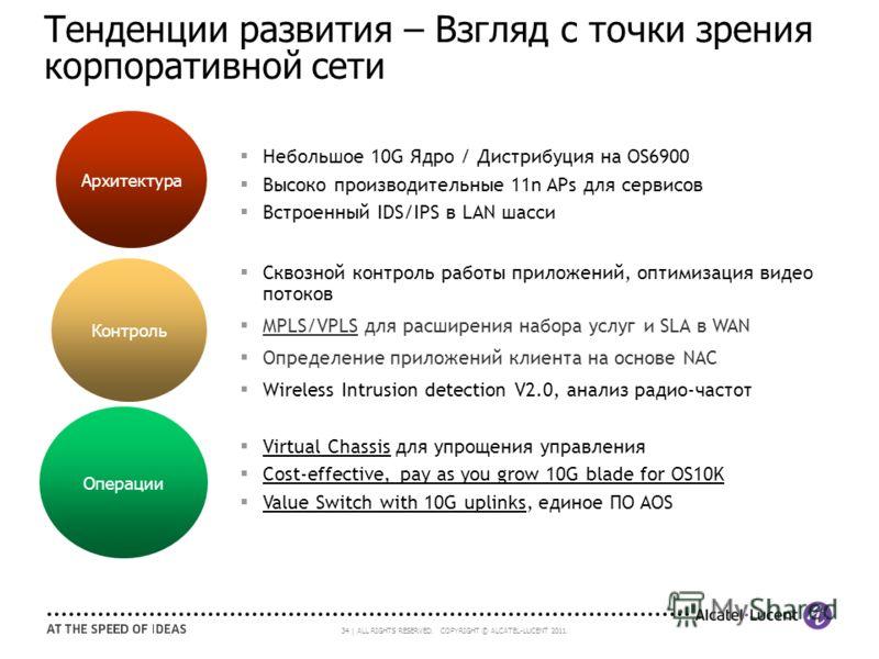 34 | ALL RIGHTS RESERVED. COPYRIGHT © ALCATEL-LUCENT 2011. Тенденции развития – Взгляд с точки зрения корпоративной сети Небольшое 10G Ядро / Дистрибуция на OS6900 Высоко производительные 11n APs для сервисов Встроенный IDS/IPS в LAN шасси Сквозной к