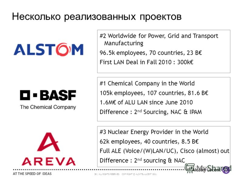 38 | ALL RIGHTS RESERVED. COPYRIGHT © ALCATEL-LUCENT 2011. Несколько реализованных проектов #1 Chemical Company in the World 105k employees, 107 countries, 81.6 B 1.6M of ALU LAN since June 2010 Difference : 2 nd Sourcing, NAC & IPAM #2 Worldwide for