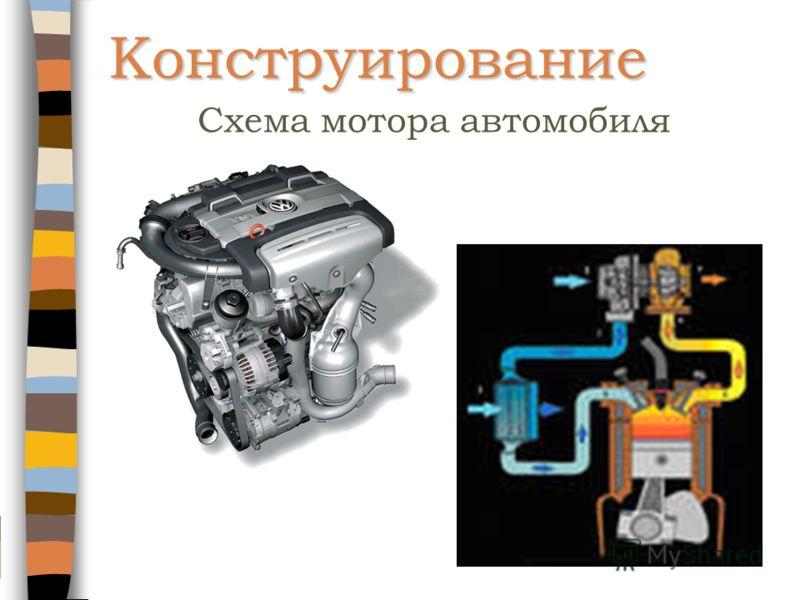 Конструирование Схема системы спутниковой связи «ЭКРАН» (телевидение и радиовещание)