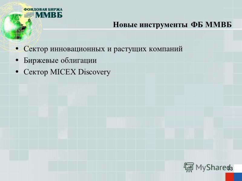 13 Новые инструменты ФБ ММВБ Сектор инновационных и растущих компаний Биржевые облигации Сектор MICEX Discovery