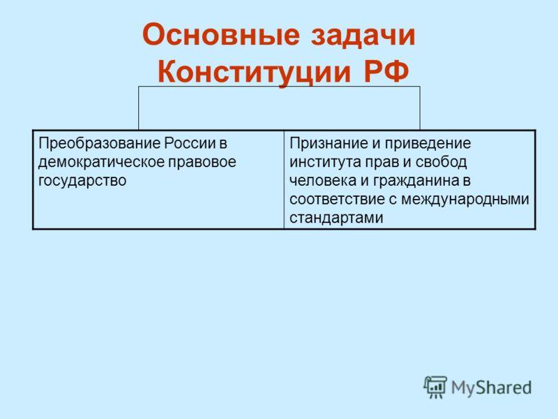Основные задачи Конституции РФ Преобразование России в демократическое правовое государство Признание и приведение института прав и свобод человека и гражданина в соответствие с международными стандартами