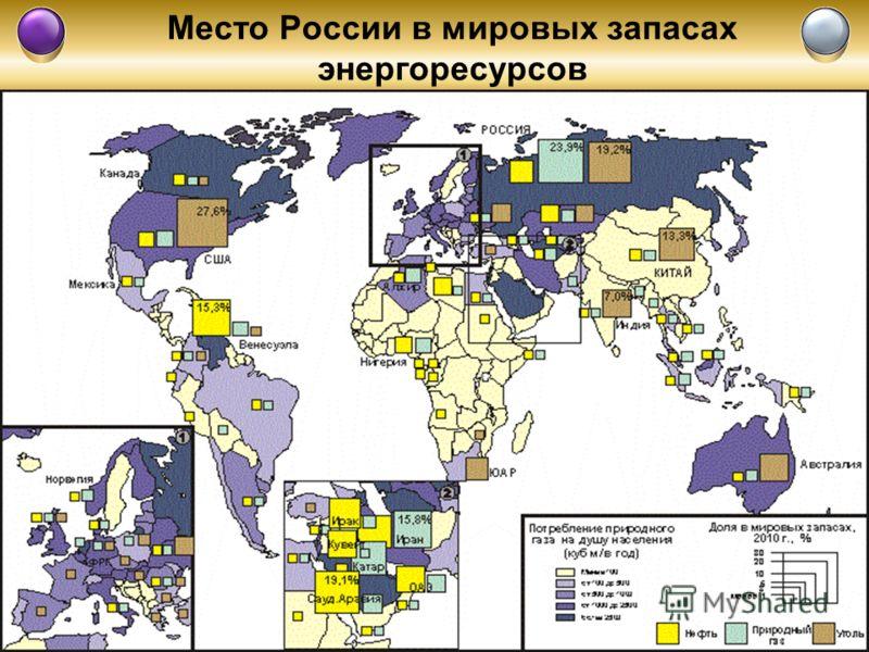 Место России в мировых запасах энергоресурсов