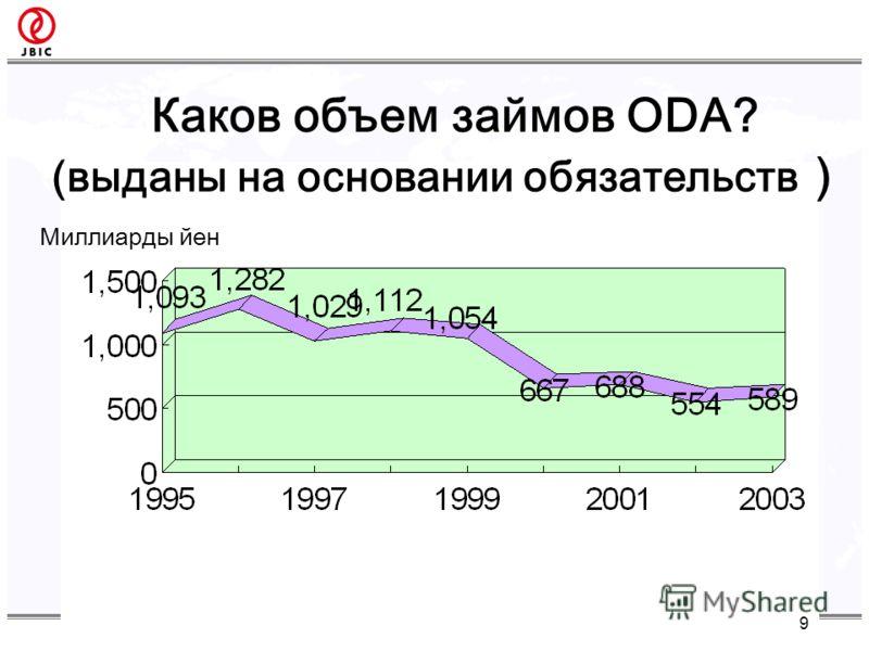 Каков объем займов ODA? (выданы на основании обязательств Миллиарды йен 9
