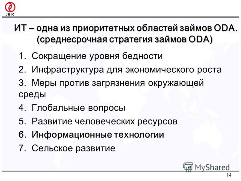 ИТ – одна из приоритетных областей займов ODA. (среднесрочная стратегия займов ODA) 14 1. Сокращение уровня бедности 2. Инфраструктура для экономического роста 3. Меры против загрязнения окружающей среды 4. Глобальные вопросы 5. Развитие человеческих