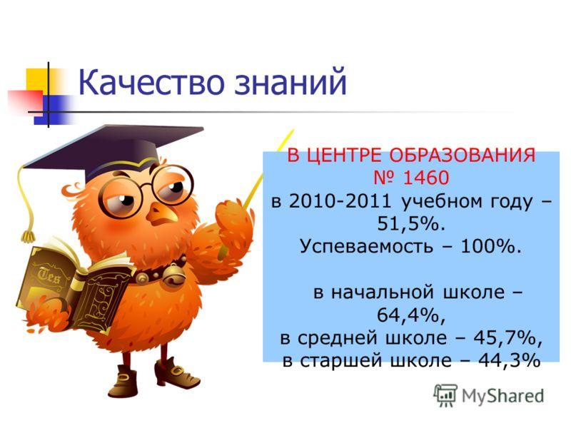 Качество знаний В ЦЕНТРЕ ОБРАЗОВАНИЯ 1460 в 2010-2011 учебном году – 51,5%. Успеваемость – 100%. в начальной школе – 64,4%, в средней школе – 45,7%, в старшей школе – 44,3%