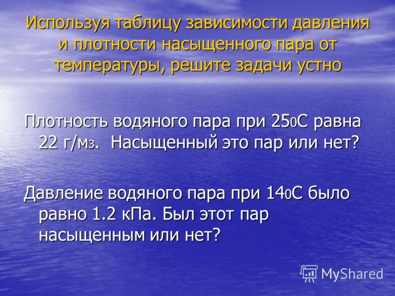 Используя таблицу зависимости давления и плотности насыщенного пара от температуры, решите задачи устно Плотность водяного пара при 25 0 С равна 22 г/м 3. Насыщенный это пар или нет? Давление водяного пара при 14 0 С было равно 1.2 кПа. Был этот пар