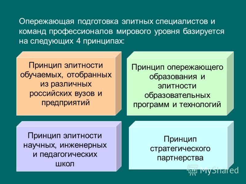 Принцип элитности обучаемых, отобранных из различных российских вузов и предприятий Принцип опережающего образования и элитности образовательных программ и технологий Принцип элитности научных, инженерных и педагогических школ Принцип стратегического