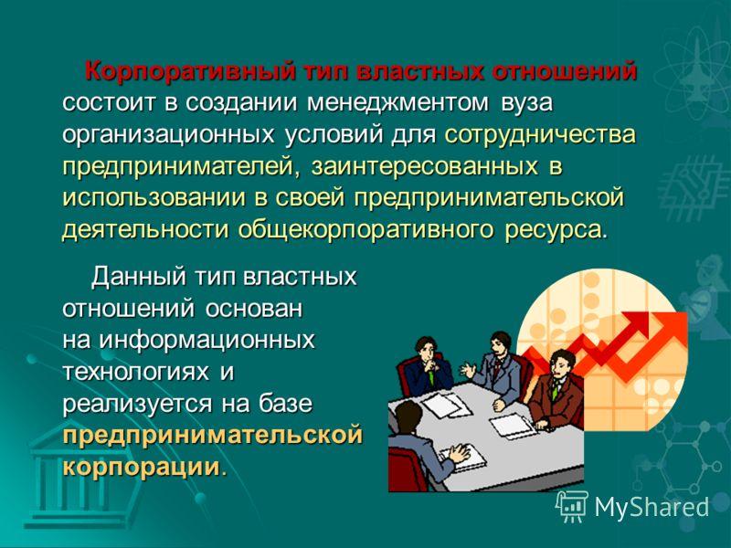 Корпоративный тип властных отношений состоит в создании менеджментом вуза организационных условий для сотрудничества предпринимателей, заинтересованных в использовании в своей предпринимательской деятельности общекорпоративного ресурса. Корпоративный