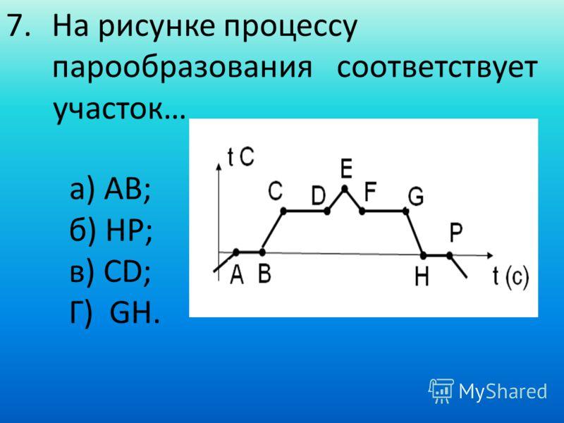7.На рисунке процессу парообразования соответствует участок… а) AB; б) НР; в) CD; Г) GH.