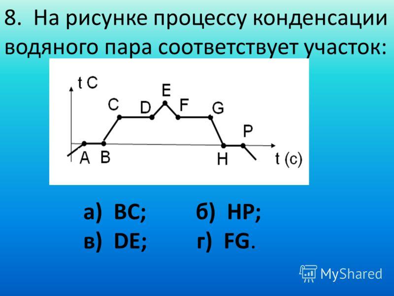 8. На рисунке процессу конденсации водяного пара соответствует участок: а) BC; б) HP; в) DE; г) FG.