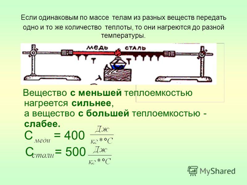 Если одинаковым по массе телам из разных веществ передать одно и то же количество теплоты, то они нагреются до разной температуры. Вещество с меньшей теплоемкостью нагреется сильнее, а вещество с большей теплоемкостью - слабее. С = 400 С = 500