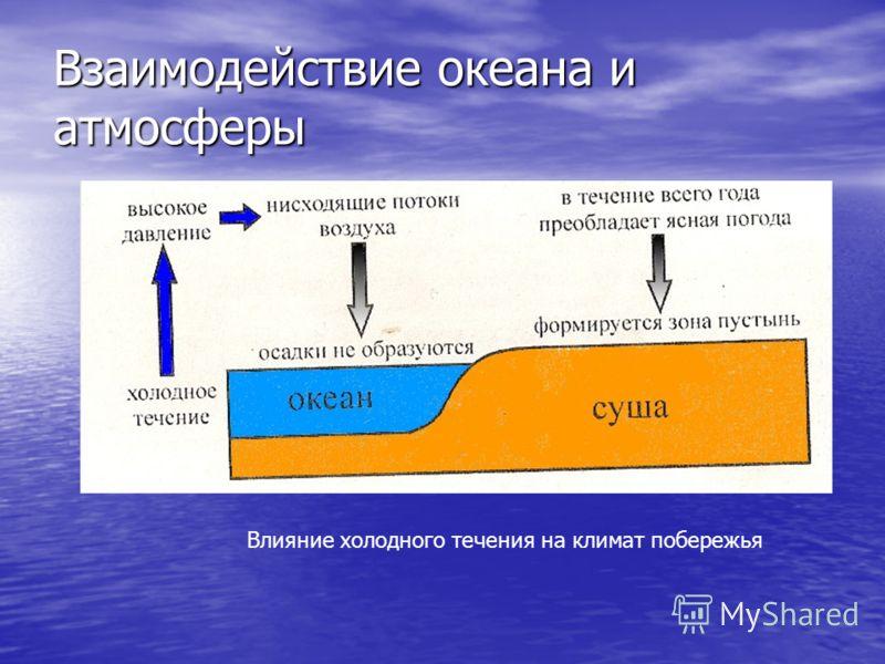 Взаимодействие океана и атмосферы Влияние холодного течения на климат побережья