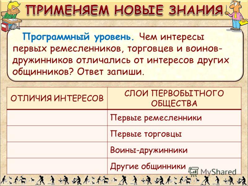 Программный уровень. Чем интересы первых ремесленников, торговцев и воинов- дружинников отличались от интересов других общинников? Ответ запиши. ОТЛИЧИЯ ИНТЕРЕСОВ СЛОИ ПЕРВОБЫТНОГО ОБЩЕСТВА Первые ремесленники Первые торговцы Воины-дружинники Другие