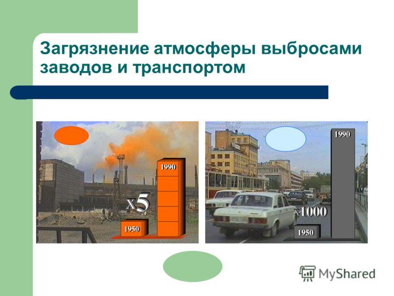 Загрязнение атмосферы выбросами заводов и транспортом