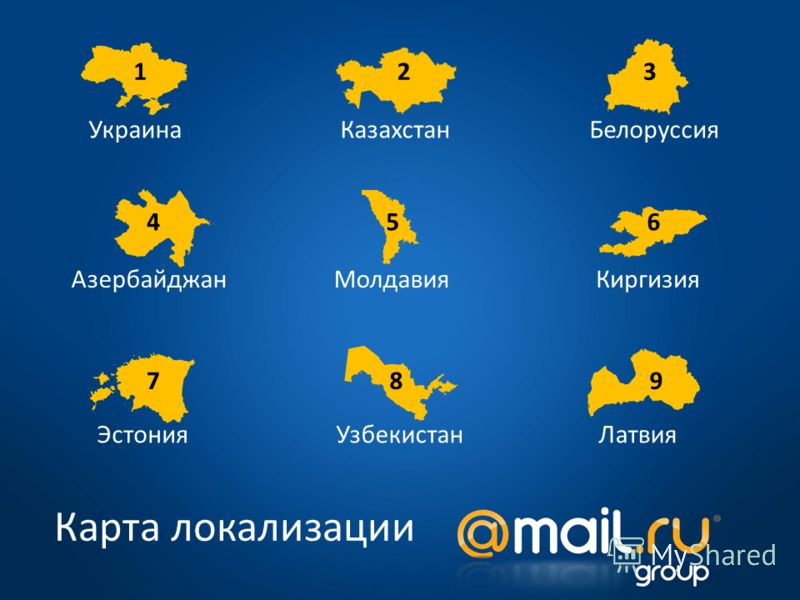 Карта локализации УкраинаБелоруссияКазахстан МолдавияАзербайджанКиргизия УзбекистанЭстонияЛатвия 123 546 879