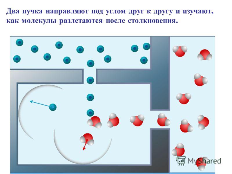 Два пучка направляют под углом друг к другу и изучают, как молекулы разлетаются после столкновения.