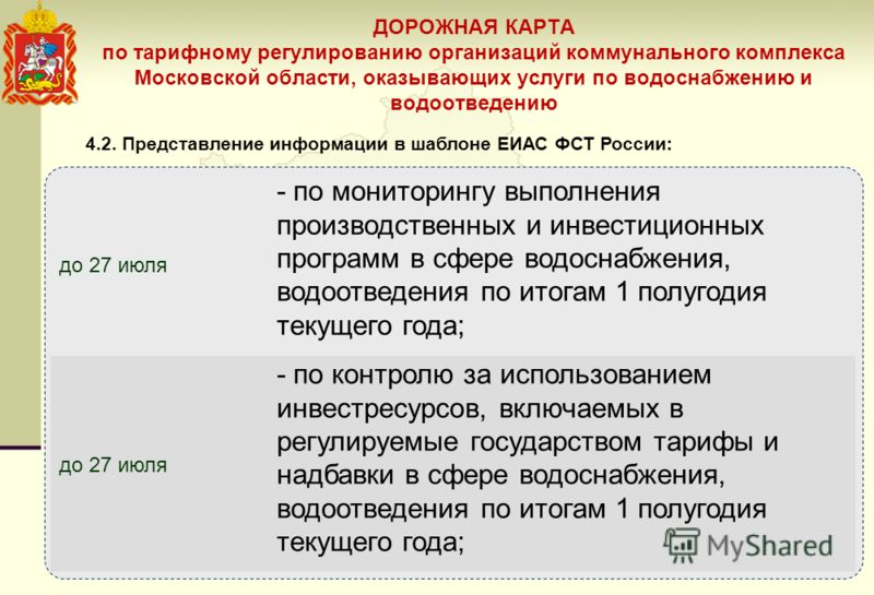 ДОРОЖНАЯ КАРТА по тарифному регулированию организаций коммунального комплекса Московской области, оказывающих услуги по водоснабжению и водоотведению до 27 июля - по мониторингу выполнения производственных и инвестиционных программ в сфере водоснабже