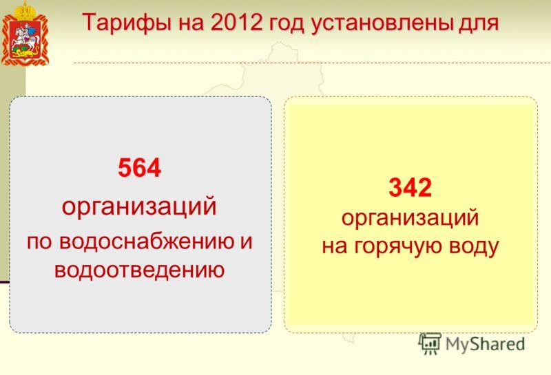Тарифы на 2012 год установлены для 342 организаций на горячую воду 564 организаций по водоснабжению и водоотведению