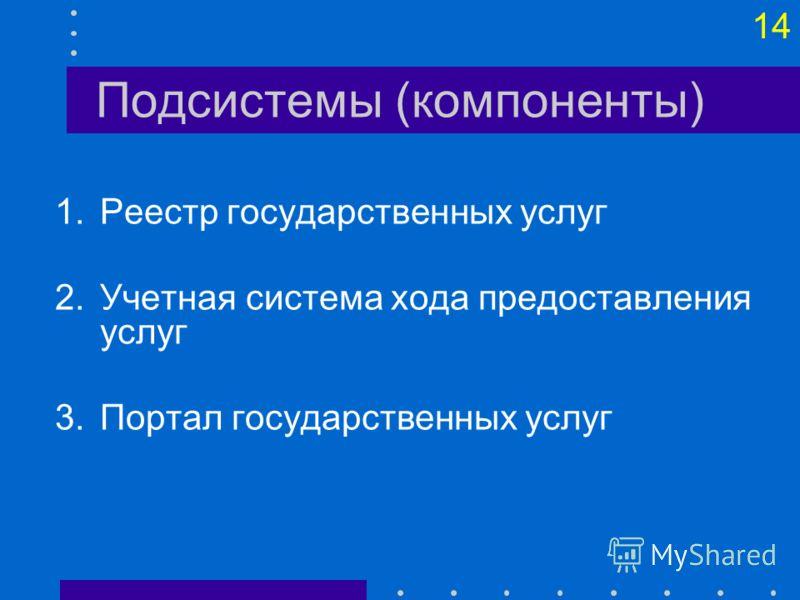 14 Подсистемы (компоненты) 1.Реестр государственных услуг 2.Учетная система хода предоставления услуг 3.Портал государственных услуг