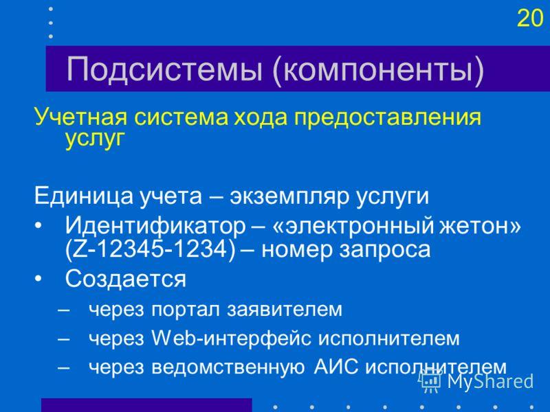 20 Подсистемы (компоненты) Учетная система хода предоставления услуг Единица учета – экземпляр услуги Идентификатор – «электронный жетон» (Z-12345-1234) – номер запроса Создается –через портал заявителем –через Web-интерфейс исполнителем –через ведом