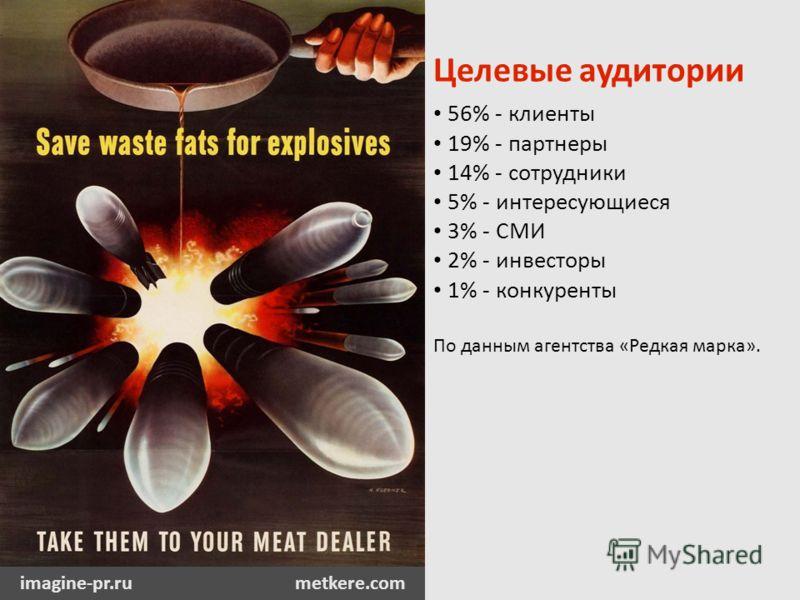 imagine-pr.rumetkere.com Целевые аудитории 56% - клиенты 19% - партнеры 14% - сотрудники 5% - интересующиеся 3% - СМИ 2% - инвесторы 1% - конкуренты По данным агентства «Редкая марка».