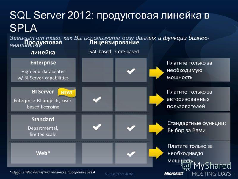 12 Microsoft Confidential Продуктовая линейка Лицензирование SAL-based Core-based 12
