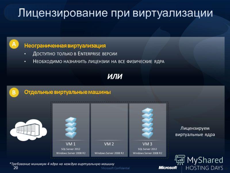 20 Microsoft Confidential Отдельные виртуальные машины ИЛИ 20