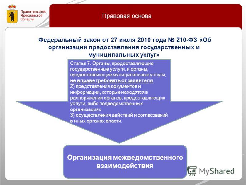 Федеральный закон от 27 июля 2010 года 210-ФЗ «Об организации предоставления государственных и муниципальных услуг» Статья 7. Органы, предоставляющие государственные услуги, и органы, предоставляющие муниципальные услуги, не вправе требовать от заяви