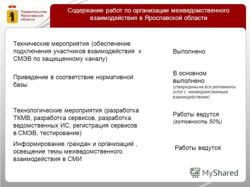 Содержание работ по организации межведомственного взаимодействия в Ярославской области Технические мероприятия (обеспечение подключения участников взаимодействия к СМЭВ по защищенному каналу) Приведение в соответствие нормативной базы Технологические