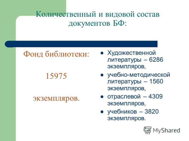 Количественный и видовой состав документов БФ: Фонд библиотеки: 15975 экземпляров. Художественной литературы – 6286 экземпляров, учебно-методической литературы – 1560 экземпляров, отраслевой – 4309 экземпляров, учебников – 3820 экземпляров.
