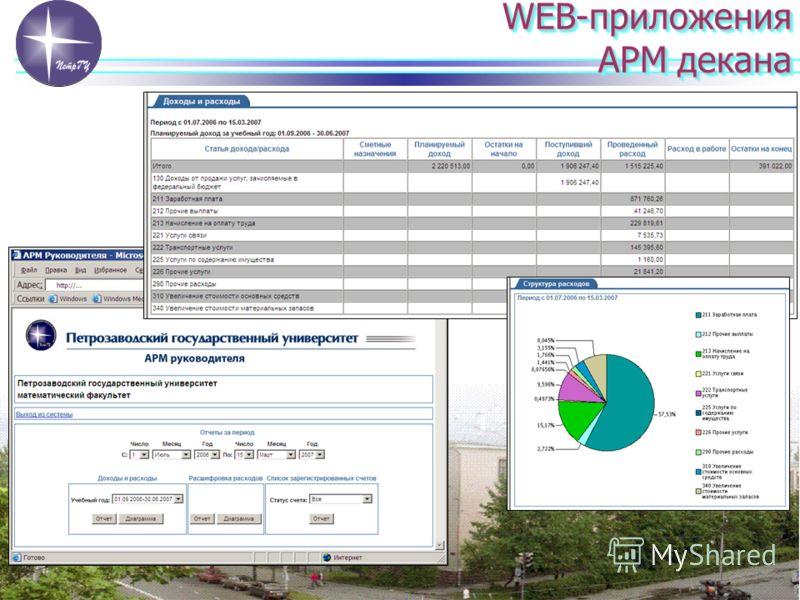 WEB-приложения АРМ декана