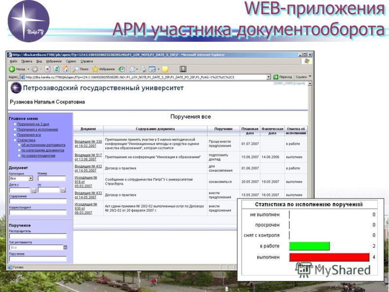 WEB-приложения АРМ участника документооборота