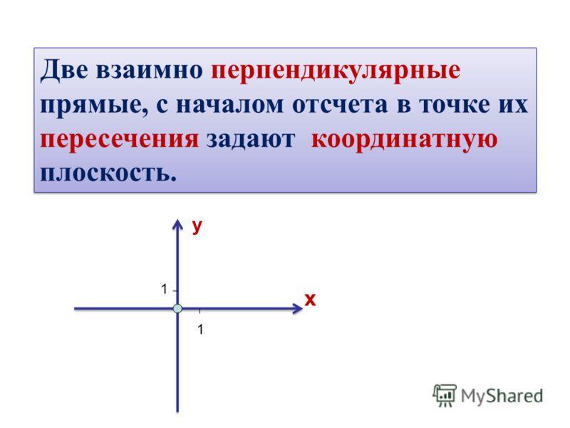 Две взаимно … прямые, с началом отсчета в точке их … задают … плоскость. Две взаимно перпендикулярные прямые, с началом отсчета в точке их пересечения задают координатную плоскость. 1 1 х y