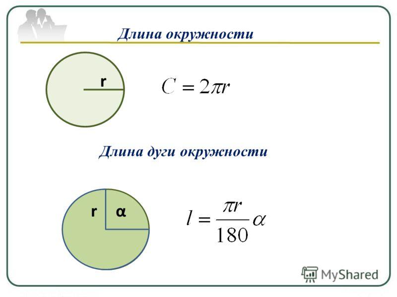 Площадь круга r Площадь кругового сектора rα