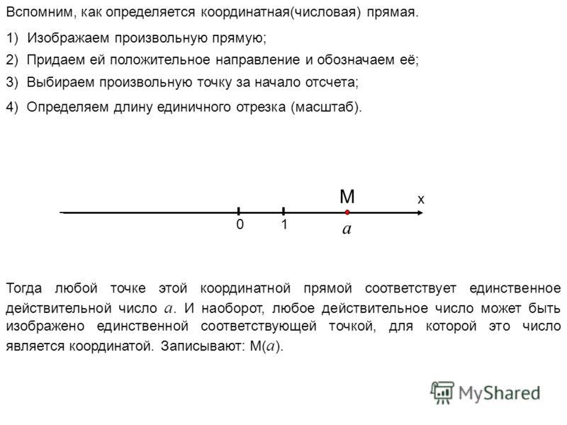 Вспомним, как определяется координатная(числовая) прямая. 1)Изображаем произвольную прямую; х 01 М а Тогда любой точке этой координатной прямой соответствует единственное действительной число a. И наоборот, любое действительное число может быть изобр