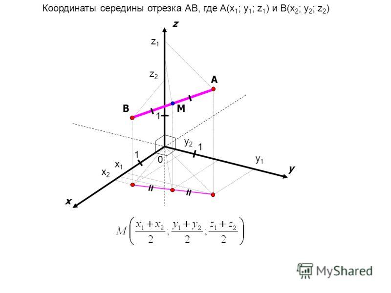 x y 0 1 1 A z 1 Координаты середины отрезка АВ, где A(x 1 ; y 1 ; z 1 ) и B(x 2 ; y 2 ; z 2 ) B x1x1 x2x2 y1y1 y2y2 z1z1 z2z2 M