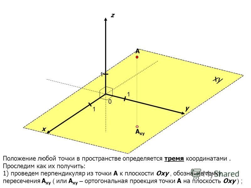 xy Положение любой точки в пространстве определяется тремя координатами. Проследим как их получить: 1) проведем перпендикуляр из точки A к плоскости Oxy, обозначив точку пересечения A xy ( или A xy – ортогональная проекция точки A на плоскость Oxy )