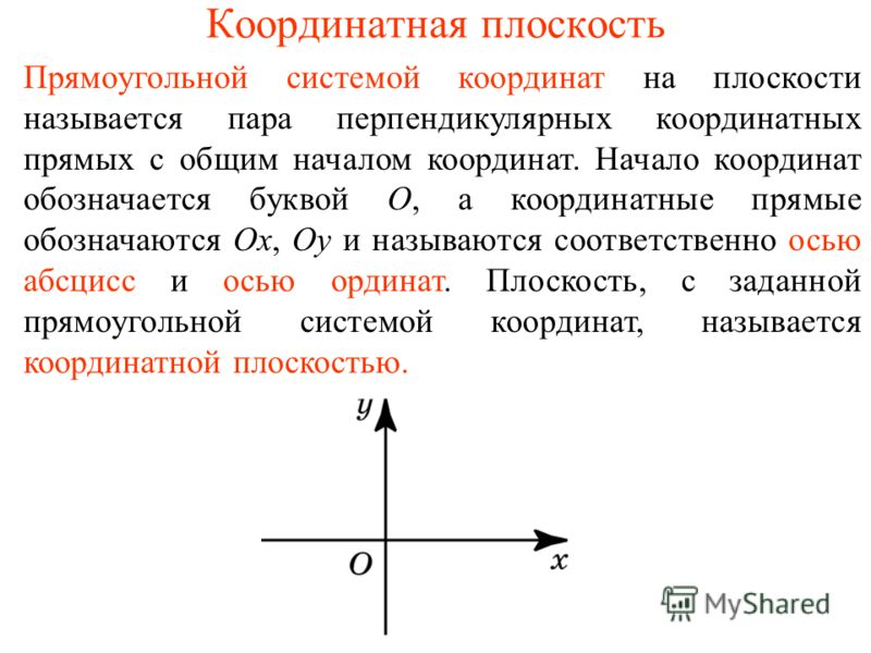 Координатная плоскость Прямоугольной системой координат на плоскости называется пара перпендикулярных координатных прямых с общим началом координат. Начало координат обозначается буквой O, а координатные прямые обозначаются Ox, Oy и называются соотве