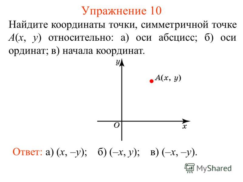 Упражнение 10 Найдите координаты точки, симметричной точке A(x, y) относительно: а) оси абсцисс; б) оси ординат; в) начала координат. Ответ: а) (x, –y);б) (–x, y);в) (–x, –y).