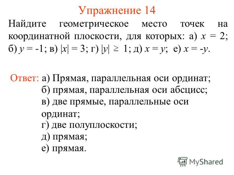Упражнение 14 Ответ: а) Прямая, параллельная оси ординат; Найдите геометрическое место точек на координатной плоскости, для которых: а) x = 2; б) y = -1; в) |x| = 3; г) |y| 1; д) x = y; е) x = -y. б) прямая, параллельная оси абсцисс; в) две прямые, п