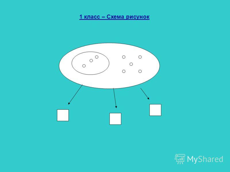 1 класс – Схема рисунок