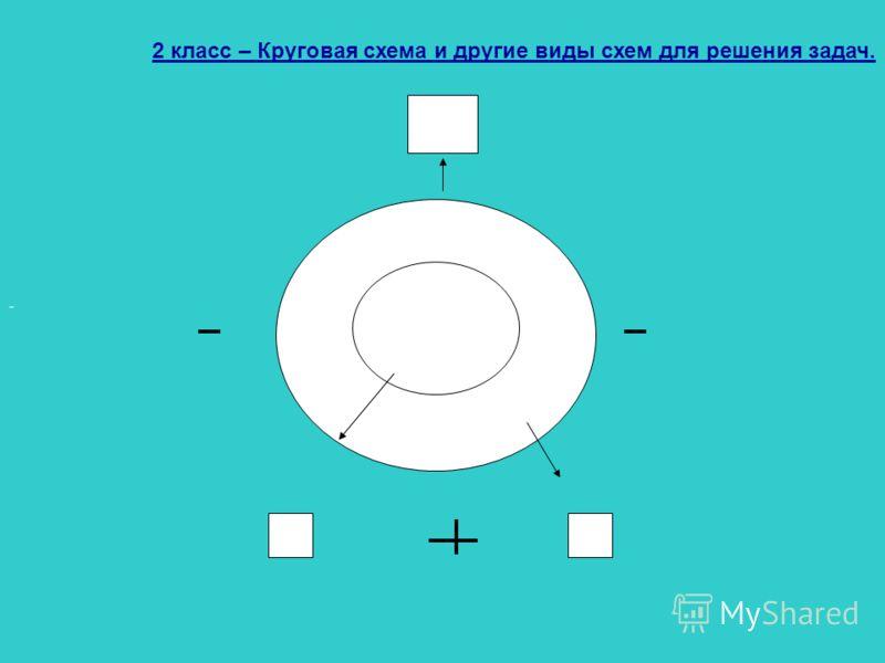 Как составить схему для решения задачи 3 класс