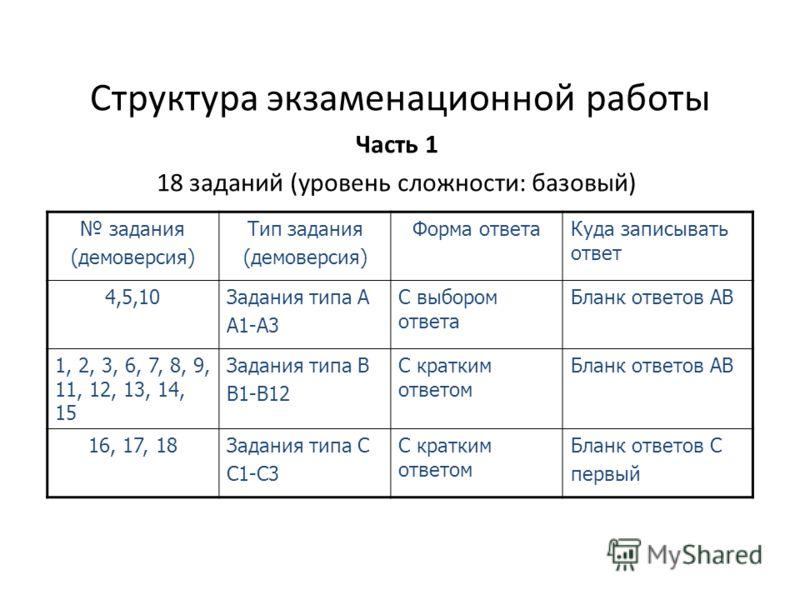 Структура экзаменационной работы Часть 1 18 заданий (уровень сложности: базовый) задания (демоверсия) Тип задания (демоверсия) Форма ответаКуда записывать ответ 4,5,10Задания типа А А1-А3 С выбором ответа Бланк ответов АВ 1, 2, 3, 6, 7, 8, 9, 11, 12,