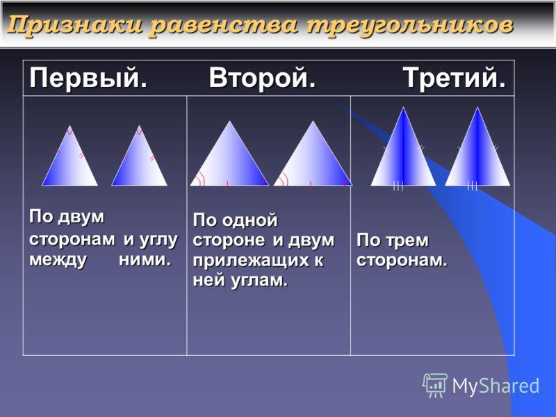 Третий признак равенства треугольников Если три стороны одного треугольника соответственно равны трем сторонам другого треугольника, то такие треугольники равны