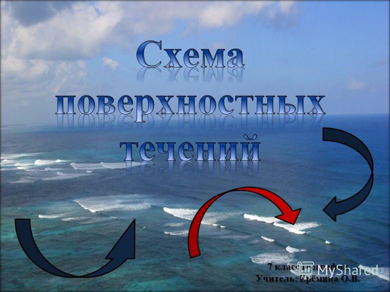 7 класс география Учитель: Ерёмина О.В.